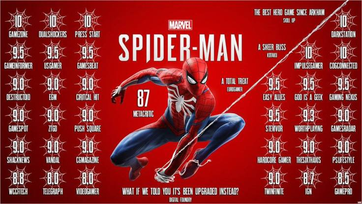 spiderman scores